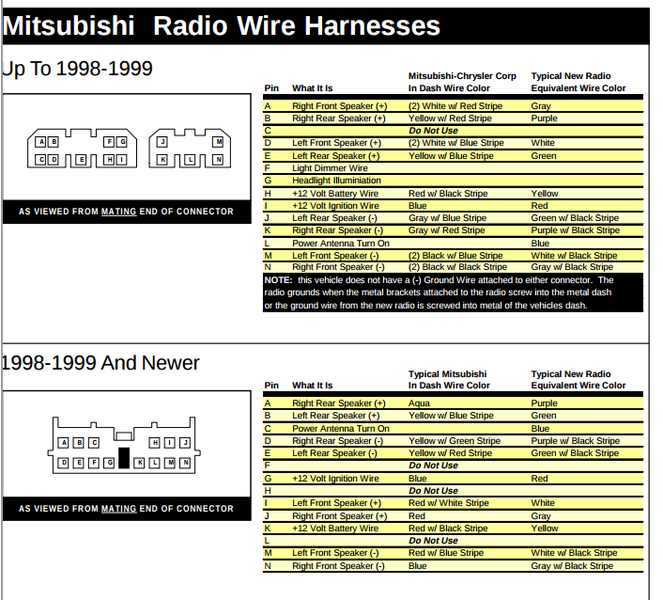 Mitsubishi Car Audio Wiring Diagram : Pajero audio wiring diagram