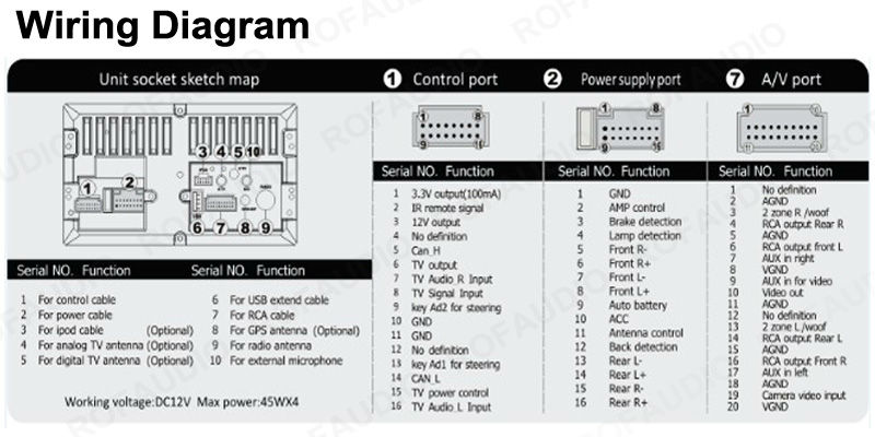 Mitsubishi Car Radio Stereo Audio Wiring Diagram : Pajero audio wiring diagram
